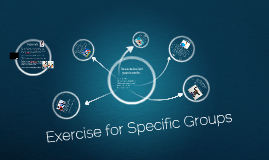 Copy of Exercise for Specific Groups