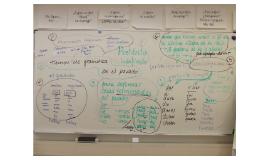 El Pretérito Indefinido definido por mis alumnos en clase