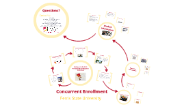 Concurrent Enrollment Instructor Orientation
