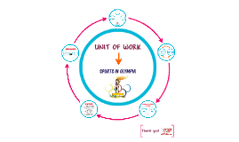 Unit of Work: Sports in Olympia
