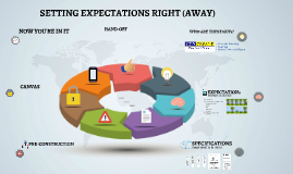 SETTING EXPECTATIONS RIGHT (AWAY)