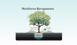 Old Workforce Management