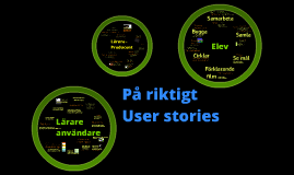 User stories På riktigt