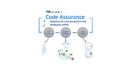 Videojet Code Assurance in Polish