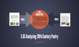 5.05 Analyzing 20th Century Poetry