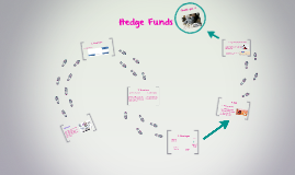 Copy of Hedge Funds