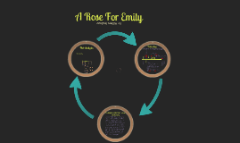 a rose for emily plot analysis and time line by maria calderas a rose for emily plot analysis and time line by maria calderas on prezi