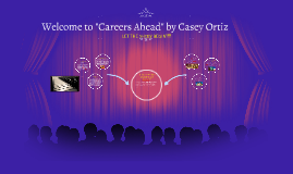 "Welcome to ""Careers Ahead"" by Casey Ortiz"
