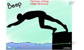 The Force of Drag