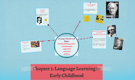 Copy of Chapter 1: Language Learning in Early Childhood