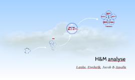 H&M analyse