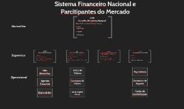 CPA 20 - Aula 1 - Sistema Financeiro Nacional e Participantes do Mercado
