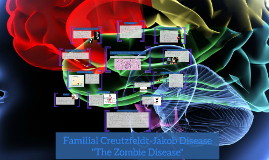 Inherited Creutzfeldt-Jakob Disease