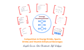 Competition in energy drinks sports drinks and vitamin-enhanced beverages case study