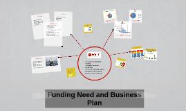 Copy of Танд яагаад бизнес төлөвлөгөө хэрэгтэй вэ?