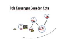 Copy of Grade 12 Pola Keruangan Desa dan Kota