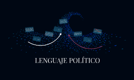 LENGUAJE POLÍTICO
