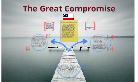 Copy of The Great Compromise