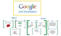Copy of Google Developer Story