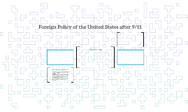 Foreign Policy of the United States after 9/11