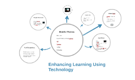 Enhancing learning using Technology