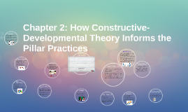 Copy of Chapter 2: How Constructive-Developmental Theory Informs the