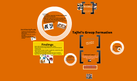 Tajfel's Group Formation