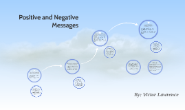 Positive and Negative Messages