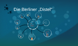"""Die Berliner """"Distel"""""""