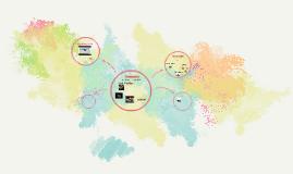 Copy of Copy of CIbercultura