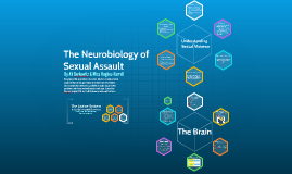 The Neurobiology of Sexual Assault