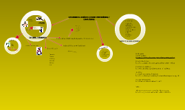 Copy of Mind Map