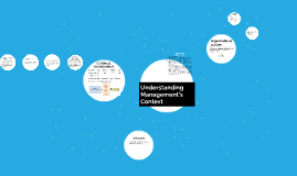 Understanding Management's COntext