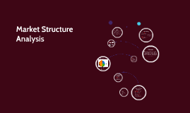 Market Structure Analysis