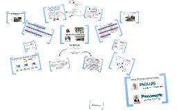 Copy of Copy of Philips vs. Matsushita