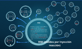 Copy of RIM (ldeo por inyección reacción