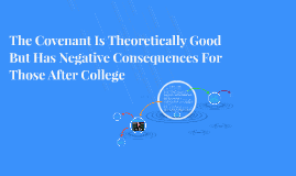 The Covenant Is Theoretically Good But Has Negative Conseque