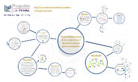 Copy of Factores determinantes de una empresa rural de mezcal artesa