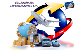 Copy of FLUJOGRAMA DE EXPORTACIONES
