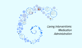 Caring Interventions:  Medication Administration