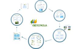 Copy of Análisis sobre Iberdrola