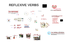 Reflexive verbs and pronouns. Spanish4Ag