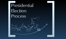 US Presidential Election System