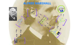 Copy of Alfred Marshall