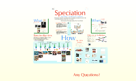 Copy of AP Bio- Evolution 5:  Speciation