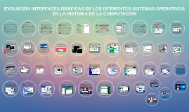 Evolución interfaces gráficas de los diferentes sistema oper