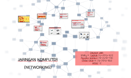 Copy of JARINGAN KOMPUTER (NETWORKING)