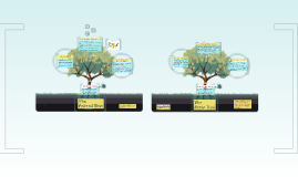 Trees of Government (UNC Law)