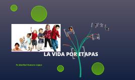 Copy of LA VIDA A TRAVÉS DE ETAPAS DEL DESARROLLO HUMANO