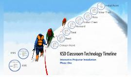 KSD Classroom Technology Timeline